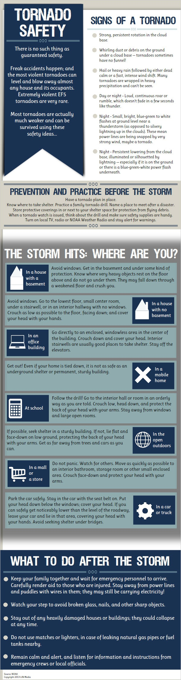 Tornado #Safety Infographic. Tornadoes are most likely to occur between 3:00 pm and 9:00 pm, but can occur at any time.