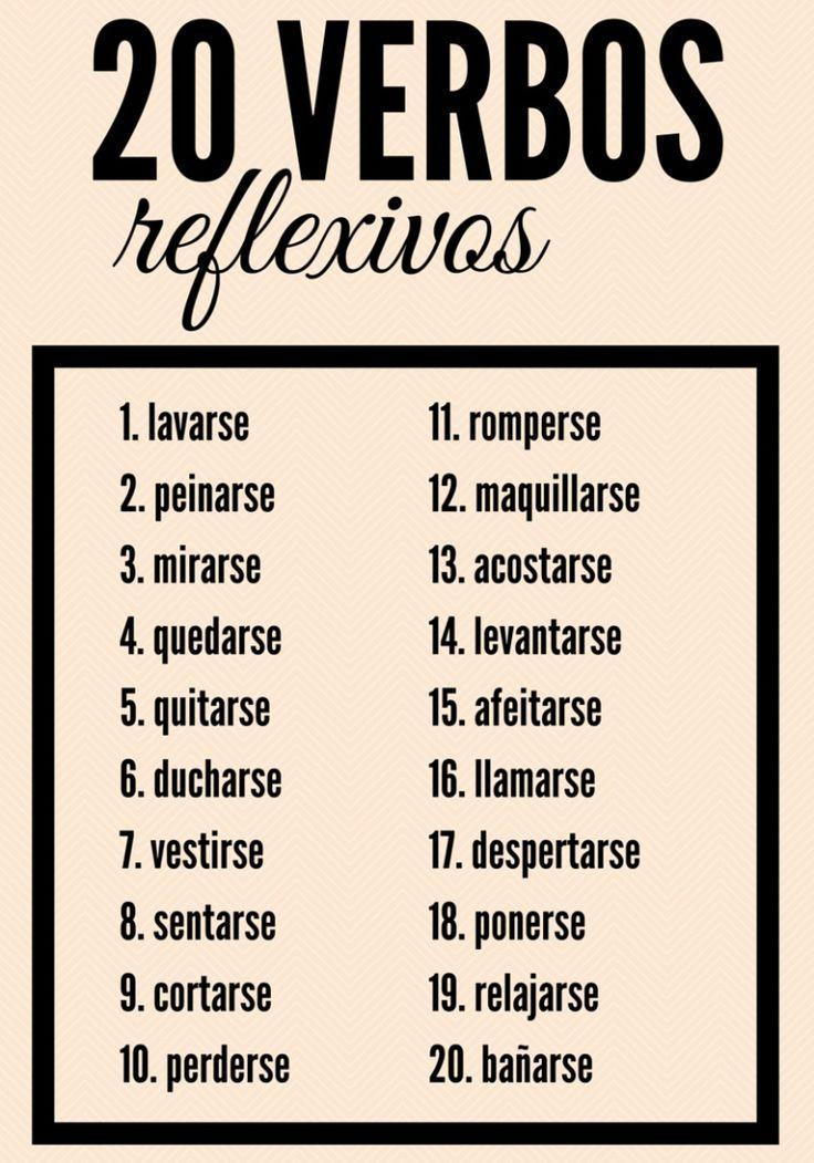 Een overzicht van 20 veelgebruikte wederkerende werkwoorden in het Spaans, en de betekenissen. zich wassen je haar kammen zichzelf bekijken blijven uitrekken, uit de weg gaan douchen aankleden zich voelen je snijden, bezeren verdwalen, niet begrijpen 11. iets breken 12. zich opmaken 13. naar bed gaan 14. opstaan 15. zich scheren 16. heten 17. wakker …
