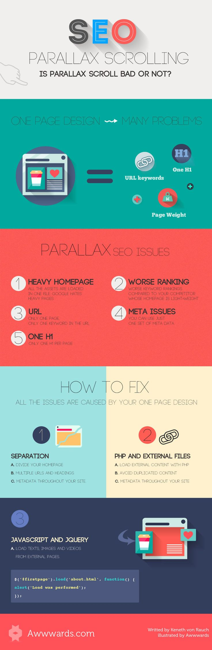 SEO Optimization for Parallax Scrolling websites and Single Page websites.