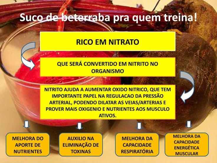 Na Rota do Bem Estar  by Francini Soares  : Nutrição/Desporto: Beterraba é um grande aliado do...