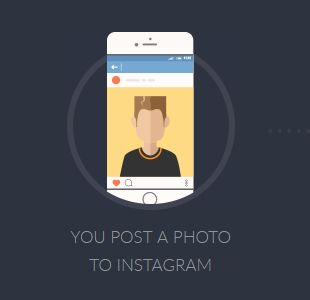 Want to buy automatic Instagram likes? We got you, the automatic likes service will keep track of everything and add likes to your new photos and videos. https://hypez.com/automatic-instagram-likes/