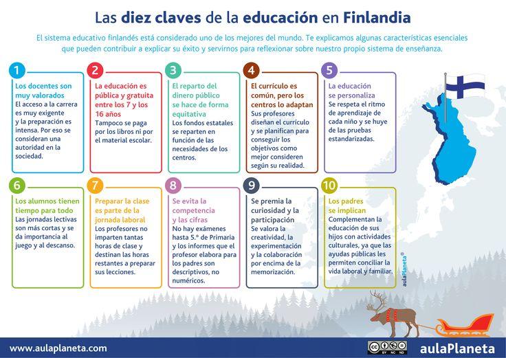 Educación Finlandia