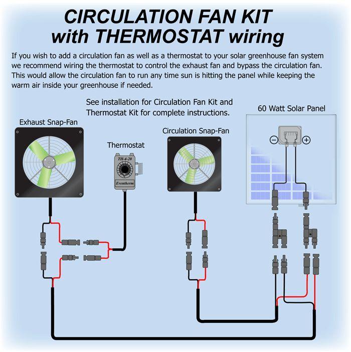 Advanced Solar Powered Greenhouse Ventilation Wiring For Greenhouse Fan  Exhaust Greenhouse Fan