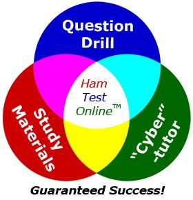 Ham radio study materials, exam questions, and tutor.