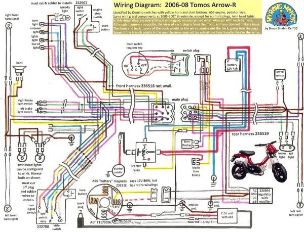 Wiring Diagram Honda Wave Alpha