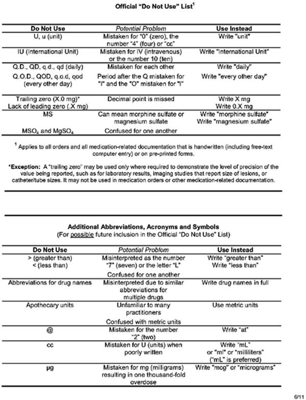 Best 25+ Joint commission ideas on Pinterest Hospital humor - hipaa consent forms
