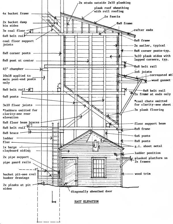 86 best railroad blueprints and drawings images on pinterest model coaling tower plans coaling tower s scale malvernweather Gallery