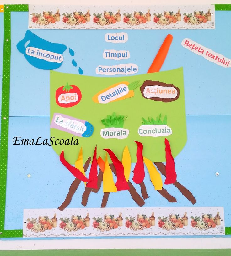Ema la scoala: Reteta textului