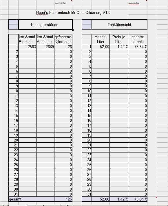19 Neu Fahrtenbuch Vorlage Finanzamt Bilder In 2020 Fahrtenbuch Excel Vorlage Vorlagen