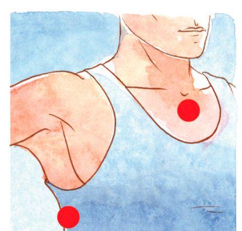Abaixo e entre os ossos da clavícula e abaixo da axila na lateral do tronco.