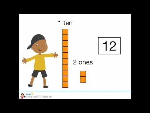 25+ best ideas about Tens and ones on Pinterest | Tens and units ...