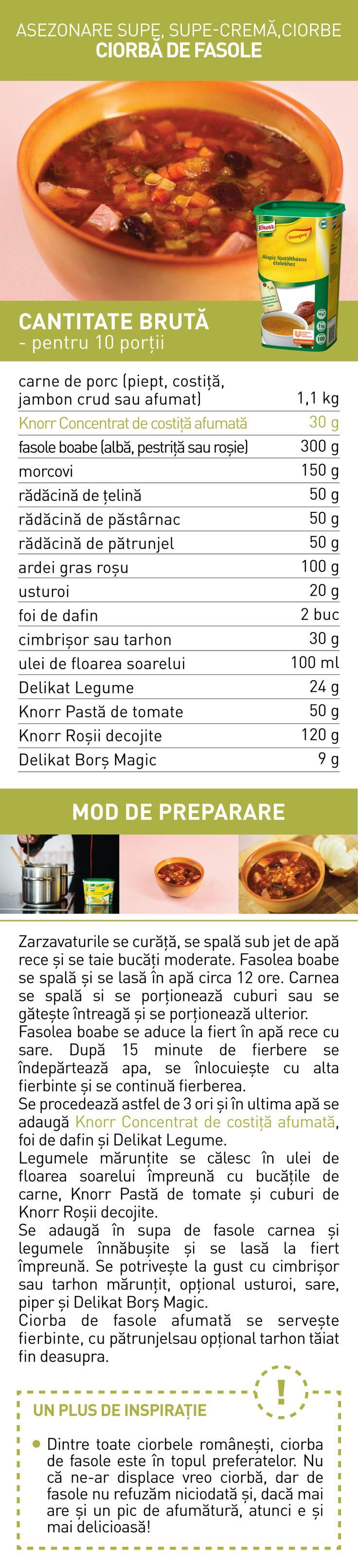 Asezonare supe, super-crema, ciorbe (II) - RETETE
