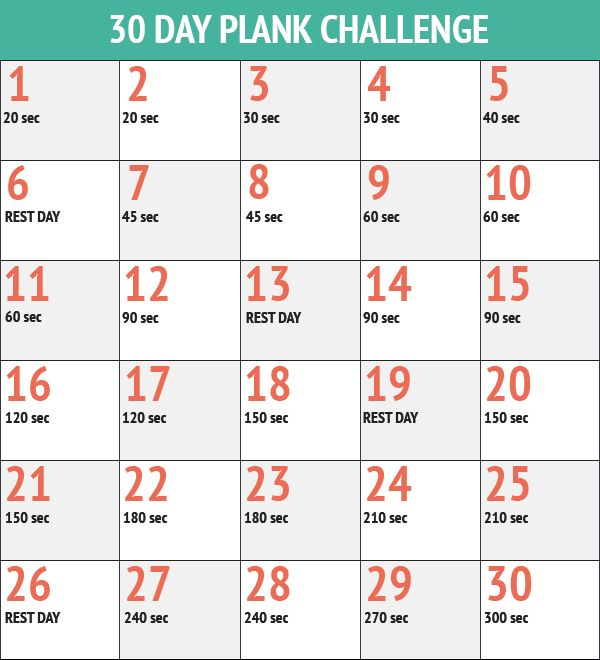 30 dagen plank challenge
