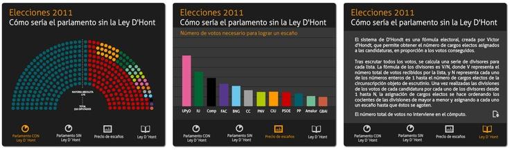 Elecciones Generales: Como sería el parlamento sin la Ley D'Hont. Florencia Escobedo e Ivonne Sánchez