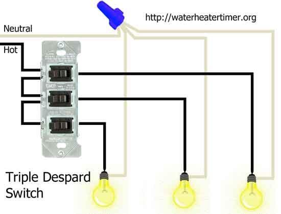 triple Despard switches | Sam albums | Wire switch, Wire