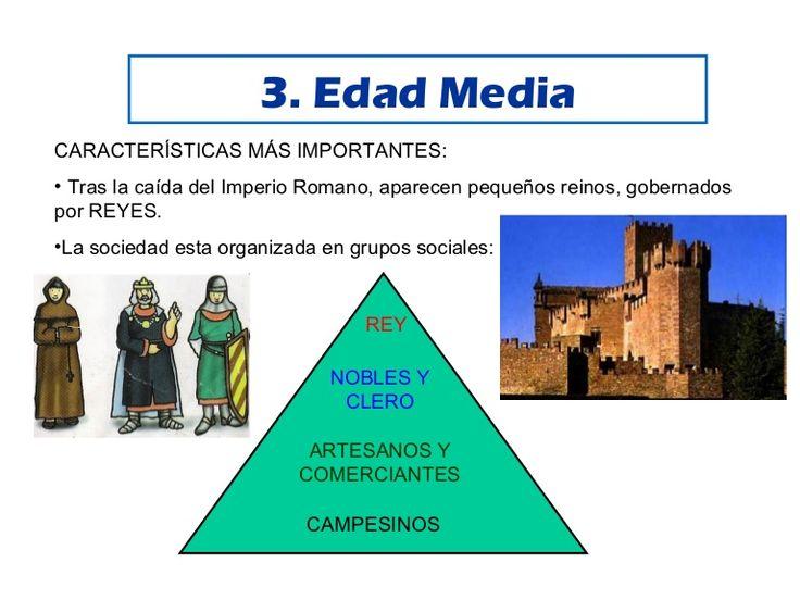 Edad media moderna y contempor nea historia 2 0 - Diferencia entre arquitectura moderna y contemporanea ...
