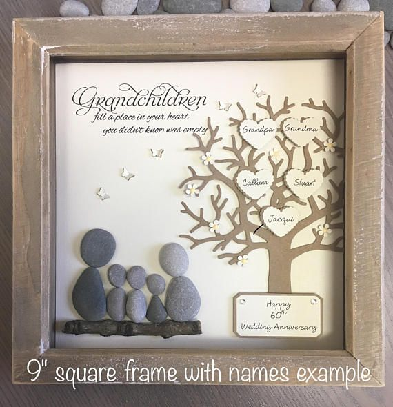 Grandchildren Family Tree, Grandmother Mothers gift, Gift for ...