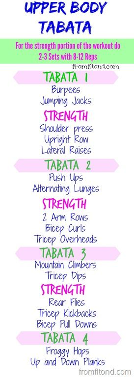 An awesome Upper Body Tabata! Burn some calories and tone ...