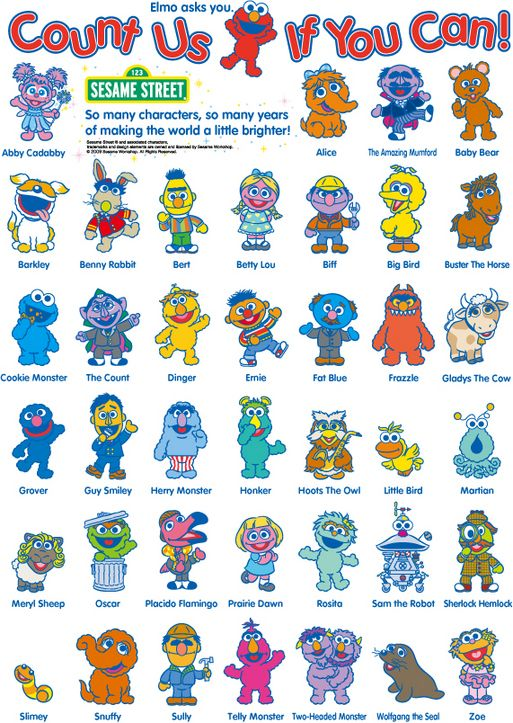 the characters names on Sesame Street ? ChaCha Answer: Sesame Street ...