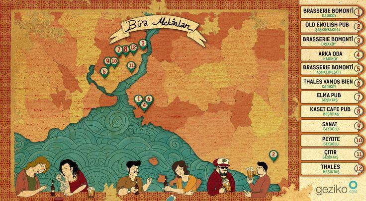 İstanbul'un Bira Mekanları