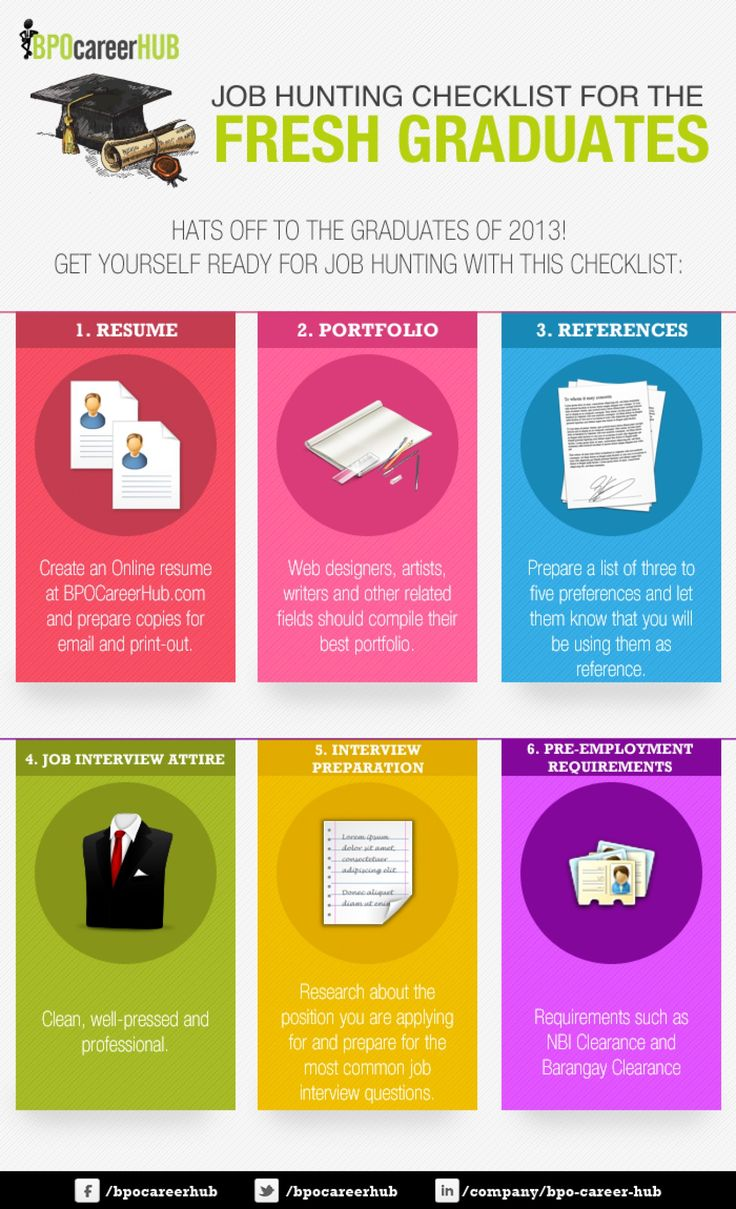 7 Best Nicole Antil Consulting Images On Pinterest Business