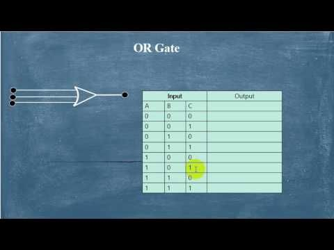 OR gate_(3 input truth table )_logic gates with truth table(Bangla)