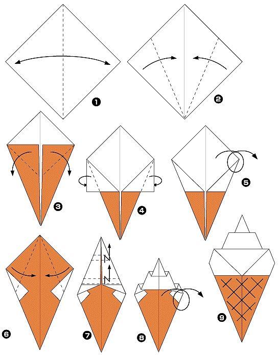 Diagramme d'origami de cornet de glace