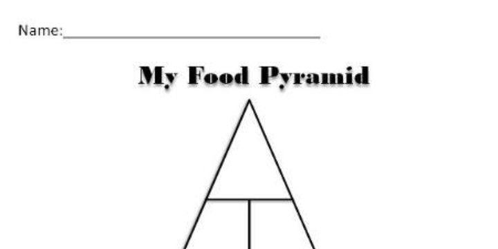 blank food pyramid