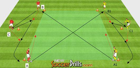 entrenamientos futbol: 1 contra 1 en el sector central