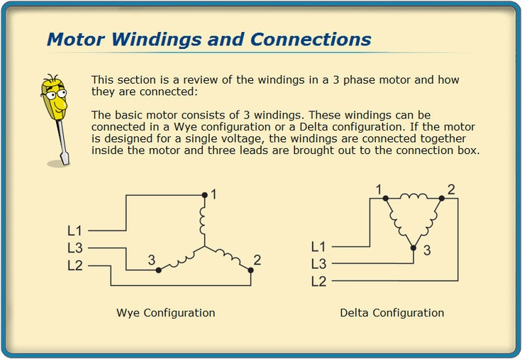 Learn About Three-Phase Motors in the  Troubleshooting Motor Circuits program (TMC) that is part of our V4 Electrical Troubleshooting Skills Series at http://www.bin95.com/electrical_software_downloads.htm