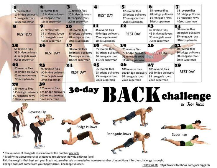 30 Day BACK Challenge Https://www.facebook.com/Jodi.Higgs.56