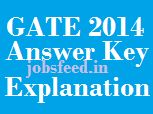 GATE 2014 EEE Answer Key Download solved Question Paper