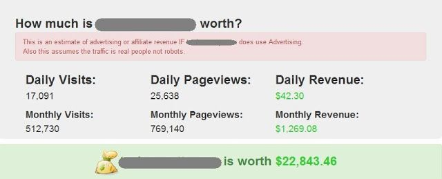 Ever wondered, How worth your website is? Check these best ways to check your #website value, #traffic and #worth.