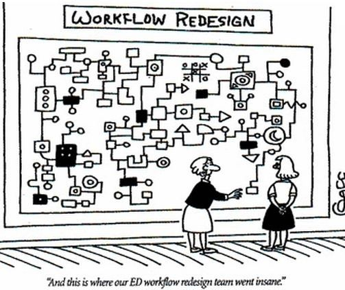 Workflow shouldn't be this complicated.