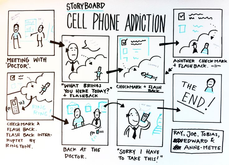 12 best Storyboard images on Pinterest Sketches, Design thinking - interactive storyboards