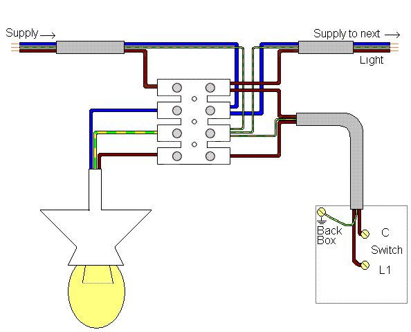 67823458ccbfdd6f37e9540df49587fc electrical wiring diagram the loft 20 best electical wiring images on pinterest cable, electrical light wiring diagram at soozxer.org