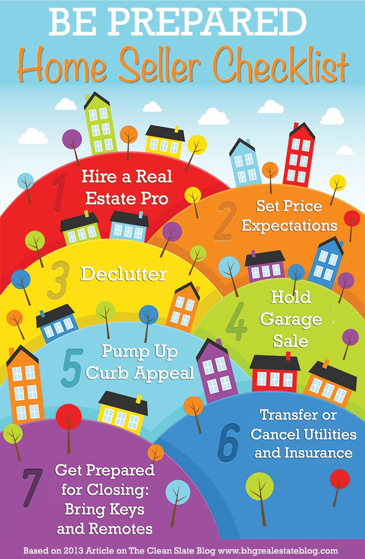 Selling your house checklist - Be Prepared Home Seller Checklist Www Findinghomesinlasvegas Com Keller Williams Real
