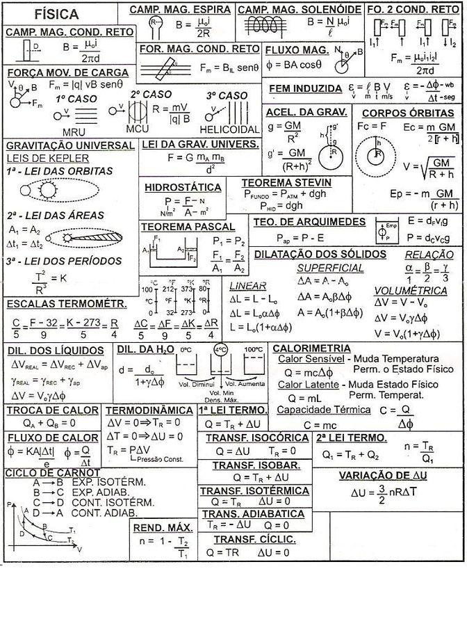 Arquivo Tabela de fórmulas.JPG enviado por Stefano no curso de Ciência da Computação na UESC. Sobre: Todas as fórmulas de fisica
