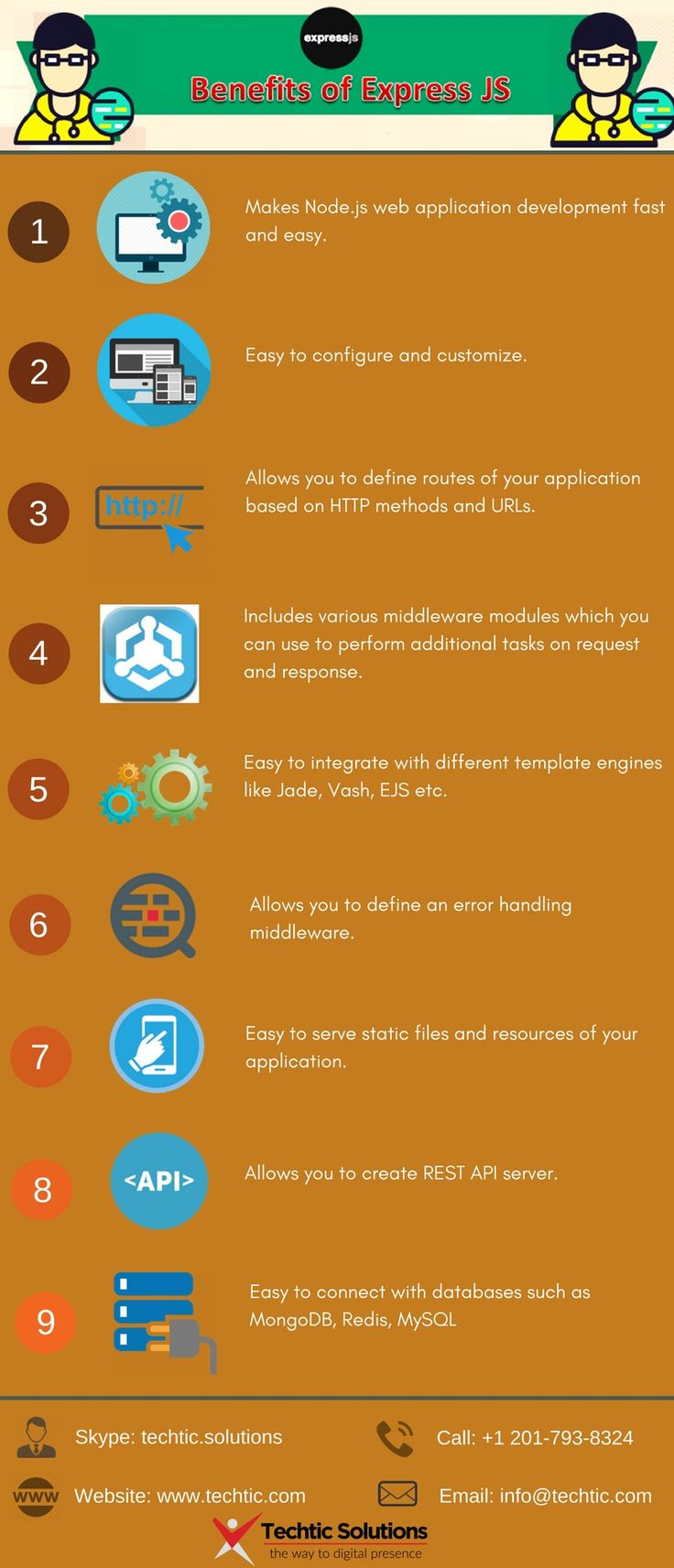 In #Infographics, we provide the Benefits of ExpressJS likes Makes Node.js web application development fast and easy, easy to configure and customize, Allows you to create REST API server etc. Techtic Solutions is providing ExpressJS development services for customers. So, if you need any ExpressJS development services. Call us @ (201) 793-8324 or visit us @ https://www.techtic.com/expressjs-development/  #ExpressJS #ExpressJSdevelopment #ExpressJSapplication #ExpressJSwebdevelopment…