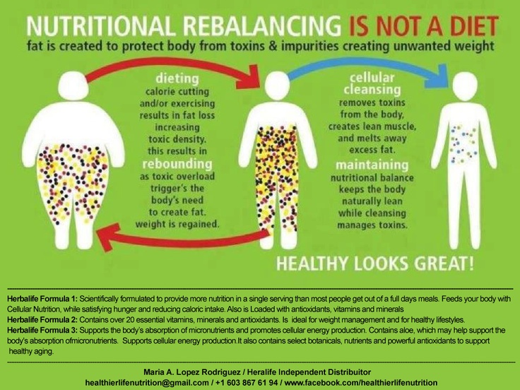 Herbalife!... Nutritional Rebalancing is not a diet ...