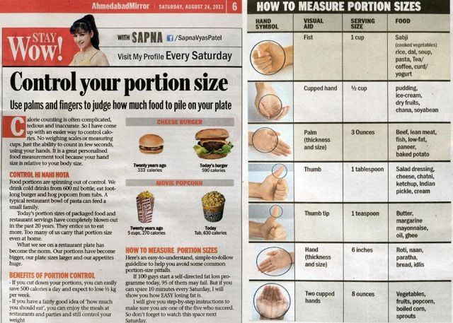 Control your portion sizes Sapna Vyas Patel