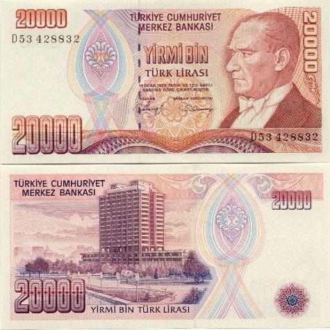 Turkish Lira | Turkish Lira: Worth less but not Worthless