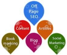 Off Page SEO -   What is it? Learn more with Educating Webs