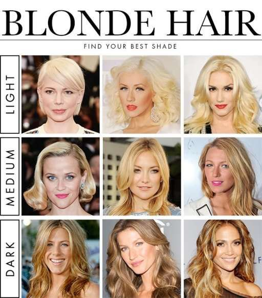 blonde hair color chart - find your best shade!