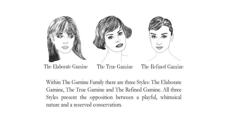 About-Families-Gamines-3
