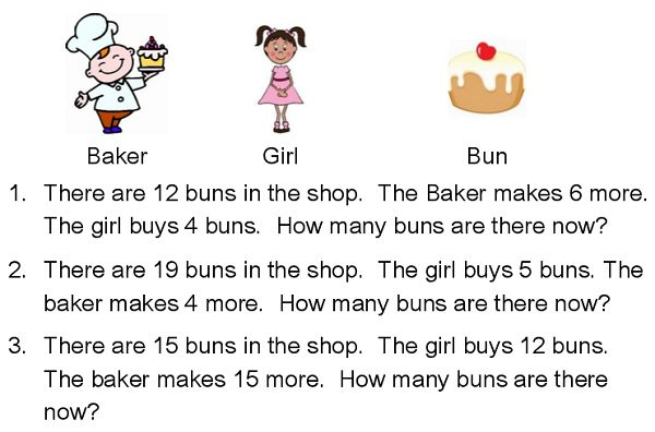 KS1 Adding & Subtraction Problem Solving - Baker's shop maths problems for children to use RUCSAC method to solve.
