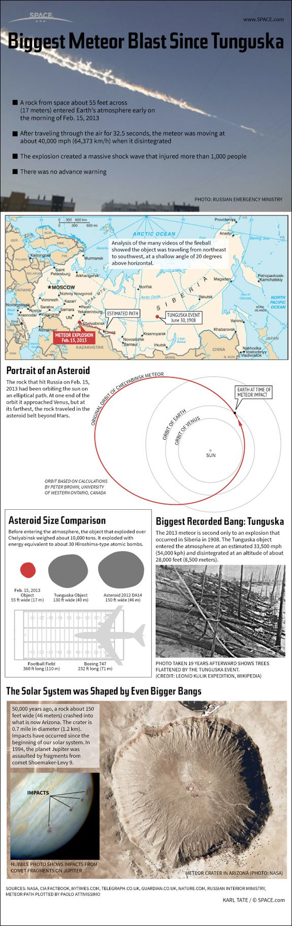 Earth at Higher Risk of Asteroid Impact, Russian Meteor Explosion Reveals | LiveScience