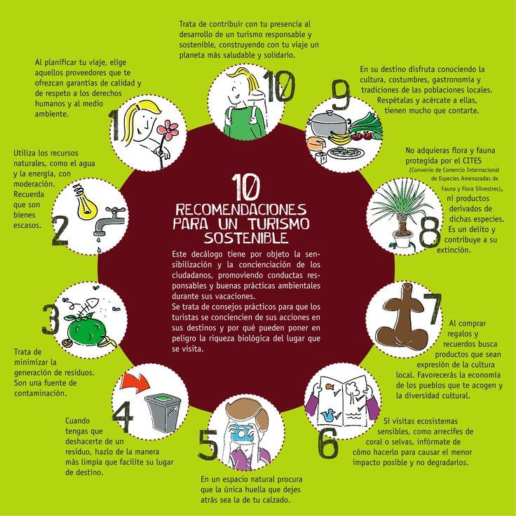 Las 10 claves del turismo sostenible