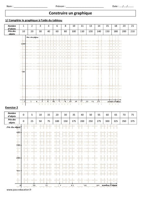 Construire un graphique - Cm1 - Cm2 - Exercices - Gestion ...