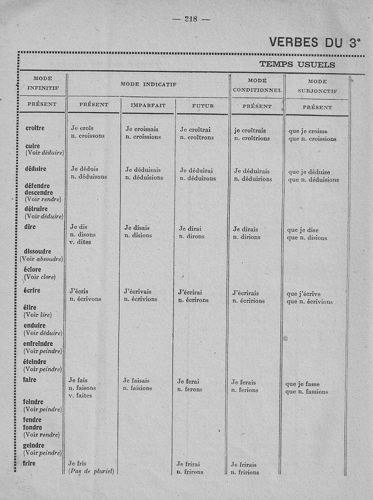 Manuels anciens: Tableaux de conjugaison | Tableau ...